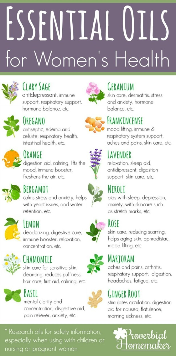 Essential-Oils-for-Womens-Health-Infographic